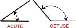 Acute & Obtuse Angles