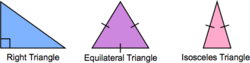 Triangle Classification