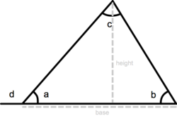 Triangle Geometry